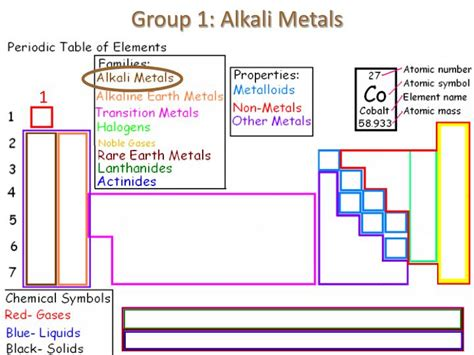 cobalt state of matter at room temperature ppt bellwork thursday 2 16 2012 powerpoint presentation id 2109250