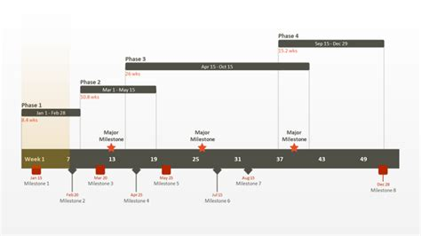 timeline sle in word free timeline templates for professionals