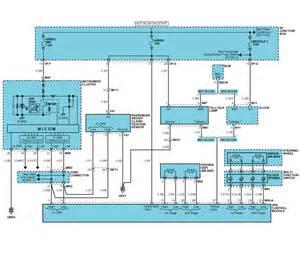 2011 hyundai sonata wiring diagram