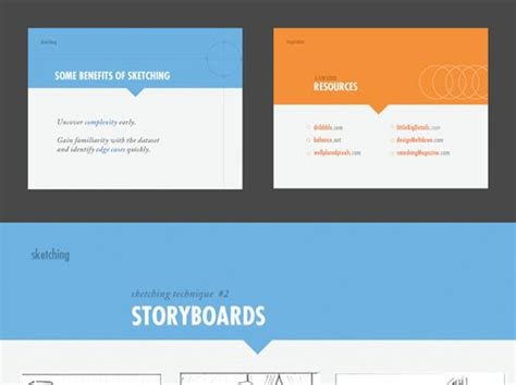 design powerpoint inspiration 5 gorgeous note point presentations you have to see