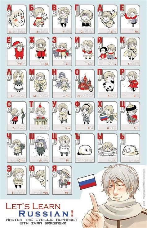 russian for beginners reading and pronunciation in 10 steps with audio material for free basic vocabulary and grammar for everyday situations books russian alphabet language learning