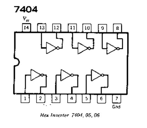 pin diagram of ic 7404 7404 data sheet images search