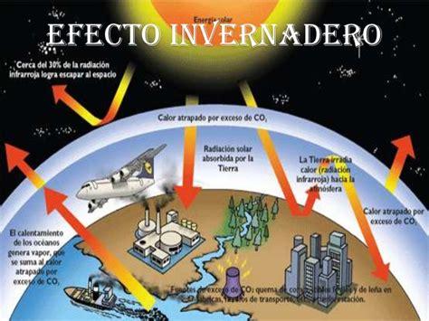 el efecto leopi para 1482521385 efecto invernadero
