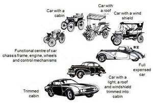 History Of The Electric Car In America 127 Years Of Modern Automobile Evolution