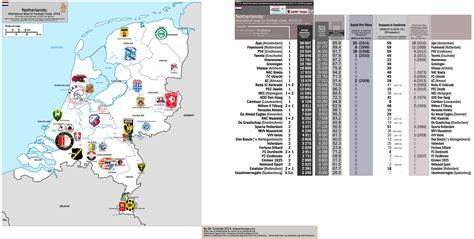 netherlands football map netherlands 171 billsportsmaps