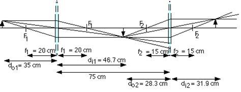 phy1160c, ch 26 homework