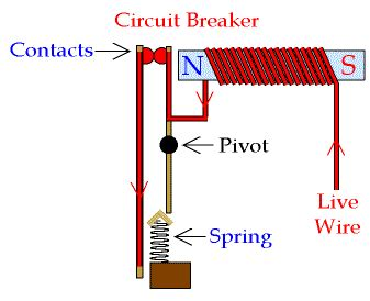 electrical breaker diagram following physics 12