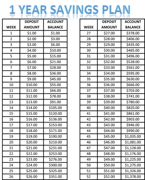 1 yr savings plan 171 kbenservices