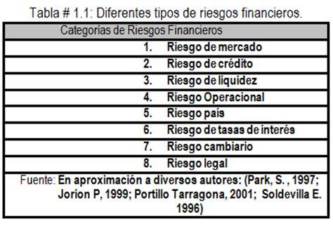 finanzas de empresas aumento en tasas de interes es leve aun para finanzas de empresas aumento en tasas de interes es leve