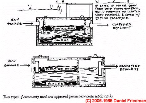 septic system design drawings  sketches septic tank