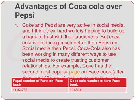 si鑒e social coca cola coca cola e commerce
