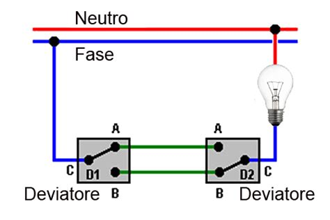 lada comandata da due punti interruttori e deviatori comandare l accensione tipologie
