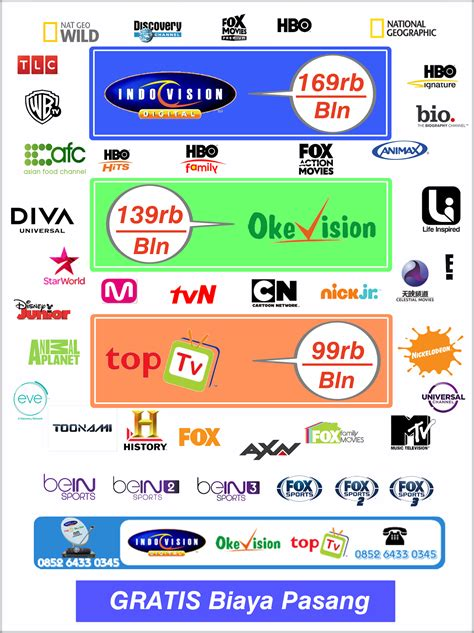 Tv Berlangganan Termurah top tv okevision indovision