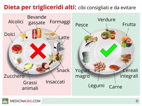 alimenti da evitare per il colesterolo e trigliceridi dieta per trigliceridi alti cosa mangiare consigli