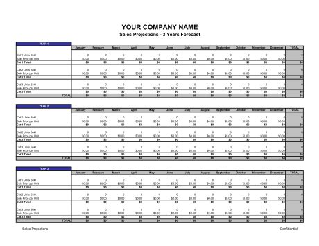 sales projections template & sample form   biztree.com