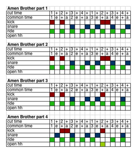 drum break pattern what does the human brain find exciting about syncopated