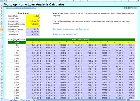 excel payment schedule template aahadmonitoring club