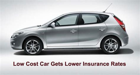 Best Car Insurance In Dubai by The Future Of Minimum Rates For Car Insurance In Dubai Is