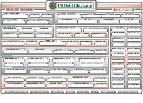 Us National Debt Clock | u s national debt clock real time