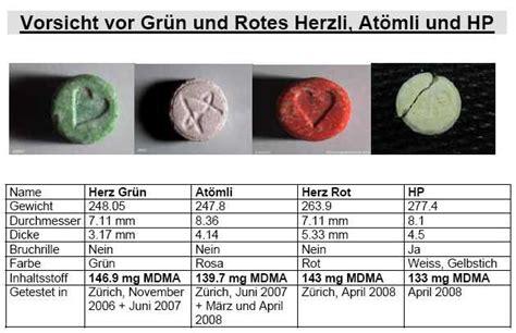 pille tabelle partypack de pillenwarnung pillenwarnung archiv