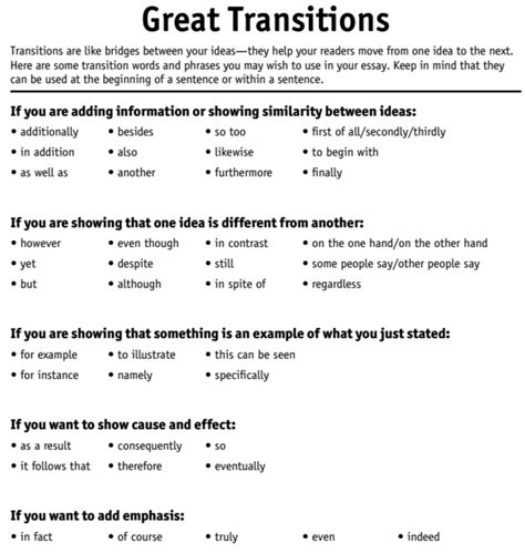 Transition Words For Argumentative Essays by Argumentative Essay Transition Phrases