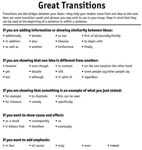 Essay Transition Exles by Custom Essays Domus Immobiliare Essay Transition Sentences Between Paragraphs Fresh