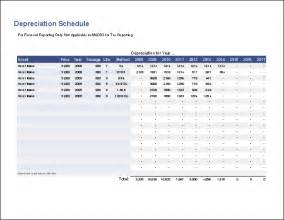 depreciation schedule template for straight line and