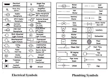 toe layout meaning electric symbols light fixtures pinterest symbols