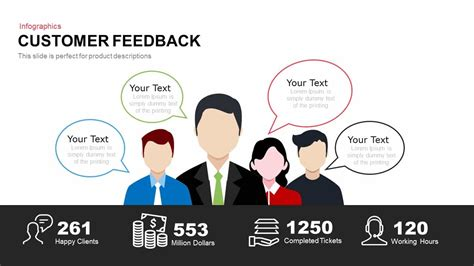 ppt templates for client presentation customer feedback powerpoint and keynote template