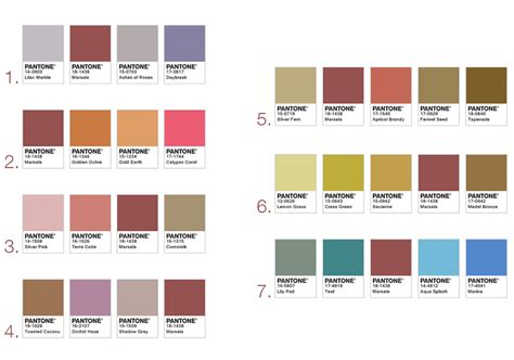 pantone color schemes 2015 pantone color of the year blindsanddrapery