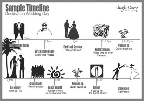 Wedding Timeline by 147 Best Images About Royalton Punta Cana Weddings On