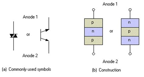 trigger diode symbol diac schematic symbol get free image about wiring diagram