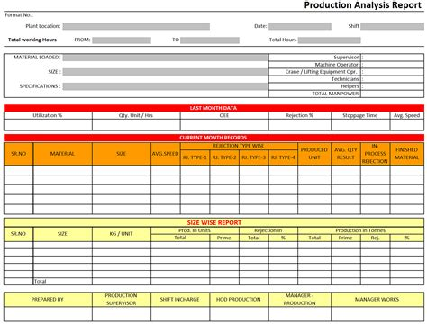 production report template excel analysis report format best resumes