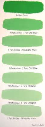 mint green paints on green paint colors yellow paint colors and grey granite
