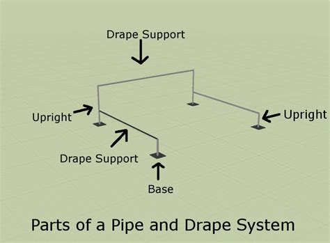how to make pipe and drape systems wholesale pipe and drape for sale