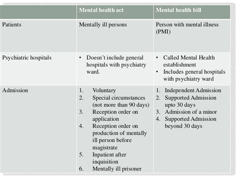 section 52 mental health act mental health act