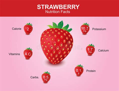 carbohydrates a strawberry strawberry nutrition facts strawberry fruit with