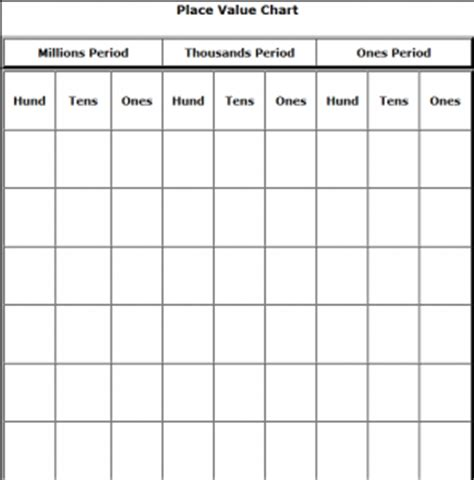 printable place value chart to hundreds blank place value chart to millions popflyboys