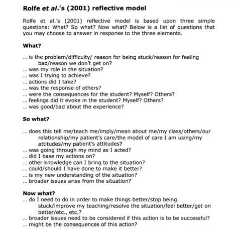 Rolfe Reflective Model Essay by Jasper Reflective Writing In Nursing Reportz80 Web Fc2