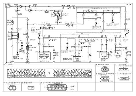 service manuals schematics 1995 oldsmobile 98 on board diagnostic system oldsmobile 98 serpentine belt diagram oldsmobile free engine image for user manual download