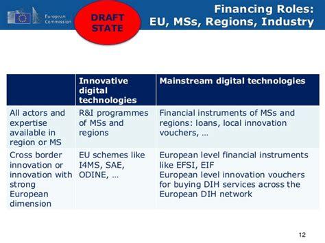 Mba Ms Digital Innovation by Digitising European Industry The Of Digital