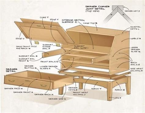 desk woodworking plans drop front computer desk plans woodworking projects plans
