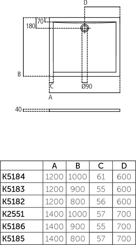 piatto doccia 120x100 dettagli prodotto k5184 piatto doccia in acrilico