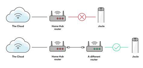bell fibe tv wiring diagram wiring diagram