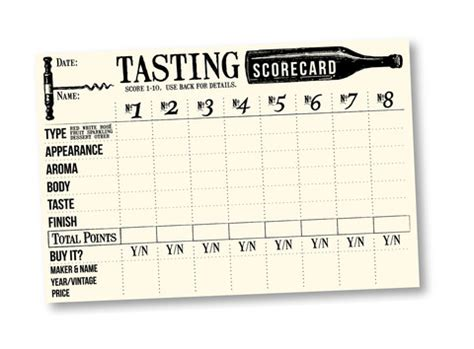 blind wine tasting card template diy cocktail tasting ideas the creative studio