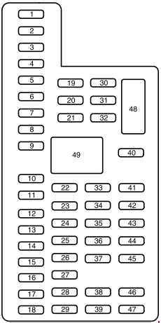 Ford Expedition (2015 - 2017) - fuse box diagram - Auto Genius