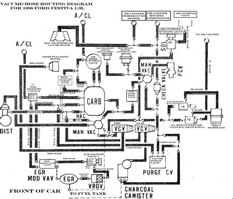 electric power steering 1991 ford festiva free book repair manuals 1997 ford festiva wiring diagram 1997 free engine image for user manual download