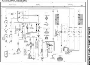 98 toyota 4runner wiring diagram get free image about wiring diagram