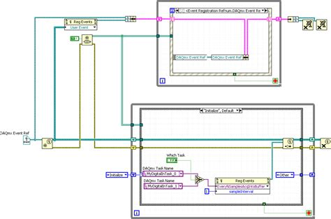 design pattern event dispatcher register event in producer consumer design pattern labview