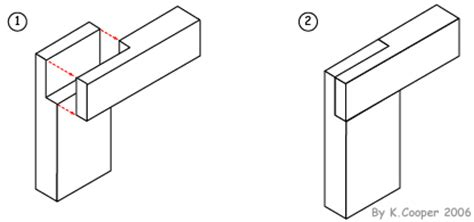 mr dt: learn about wood joints including; butt, mitre